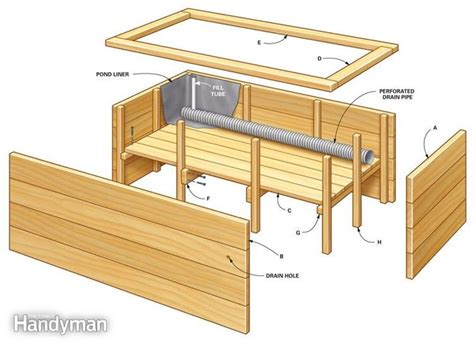 Make Your Own Self Watering Planter by Build Your Own Self Watering Planter The Family Handyman