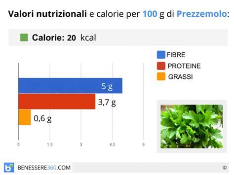 alimenti a basso contenuto di ferro prezzemolo propriet 224 valori nutrizionali benefici e