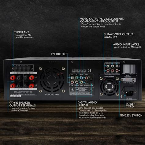 pylehome pda home theater preamplifier receiver