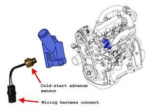 tractordata 3029 engine temperature sensor