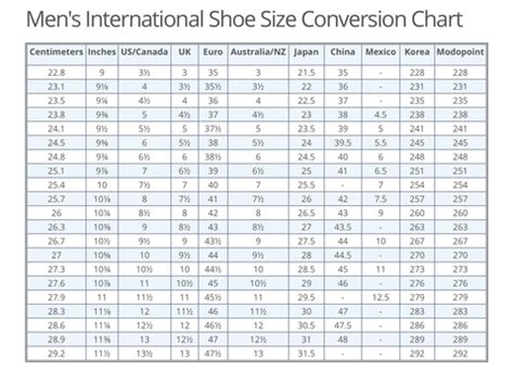 mens shoe size conversion new calendar template site