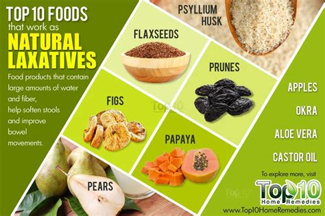 holistic food top 10 foods that work as laxatives top 10 home remedies