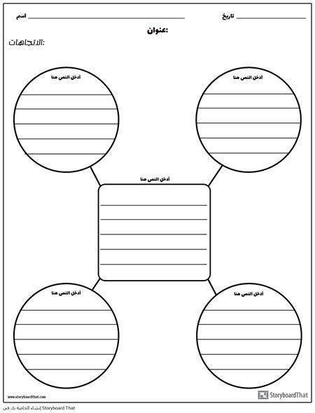 أوراق الكتابة الإبداعية | كسر الكتابة