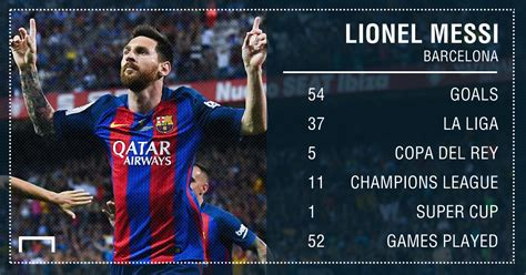 messi best gol lionel messi goals in career 48 images lionel messi