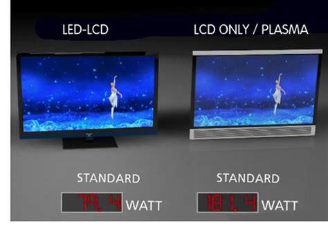 Monitor Led Dan Lcd apa perbedaan lcd dan led winpoin