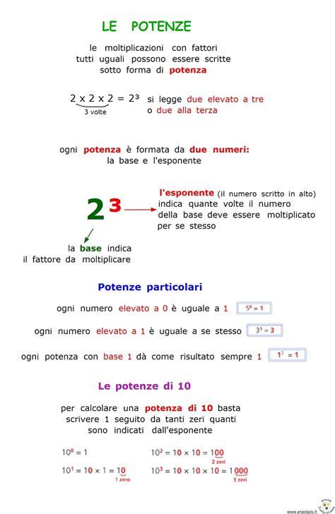 tavola potenze paradiso delle mappe matematica