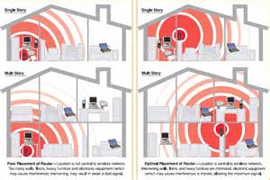 Does Home Design Story Need Wifi by Tips To Improve The Internet And Wi Fi Connection On Your