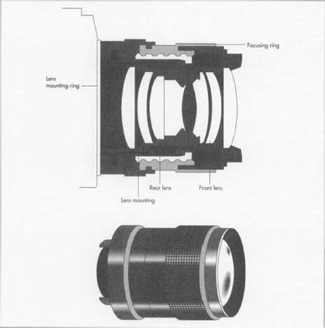 how camera lens is made material, manufacture, making
