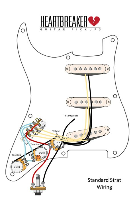 standard strat wiring diagram wiring diagram schemes