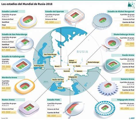 Brasil Mundial 2018 Mundial Rusia 2018 Estas Las Sedes Para El Mundial De
