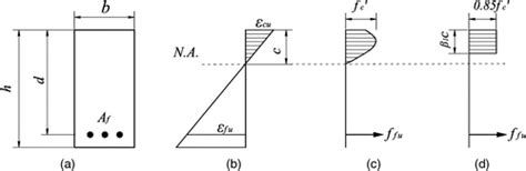 over reinforced section design equations for flexural capacity of concrete beams