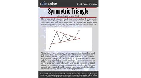 pattern day trader tax rules symmetrical triangle coil pattern isoceles triangle