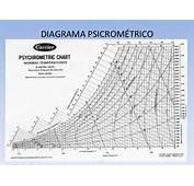 Resumen De Carta Psicrom&233trica Por Juan Andr&233s Sandoval