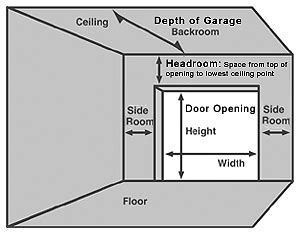 Overhead Garage Door Dimensions How To Measure A Finished Frame For Installation Doors Direct