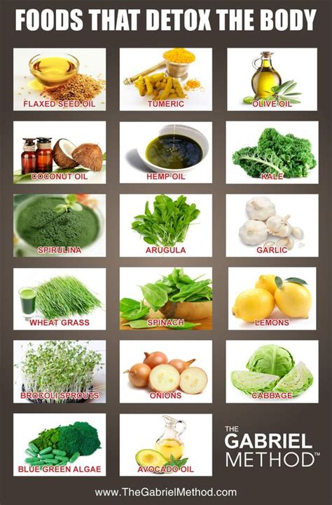 Can Blisters In Be From Detox by Thegabrielmethod Foods That Detox Your Https Www