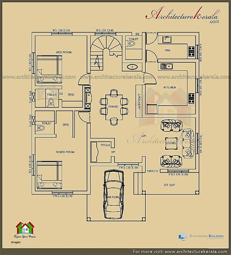 kerala house design below 1000 square feet house plan awesome kerala house plans below 1000 square