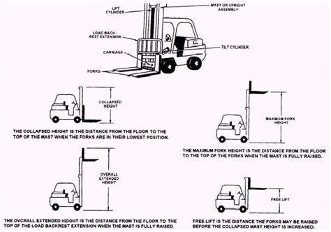 forklift mast diagram wiring diagram with description