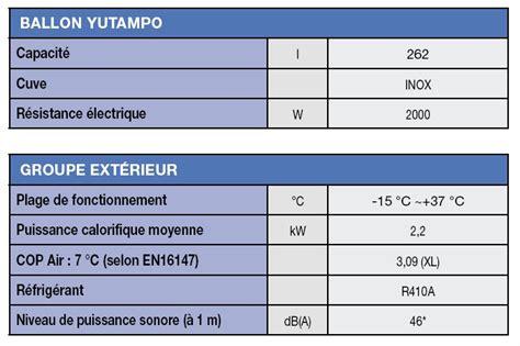 Chauffe Eau Grande Capacité 3050 by Hitachi Yuto Chauffe Eau Thermodynamique