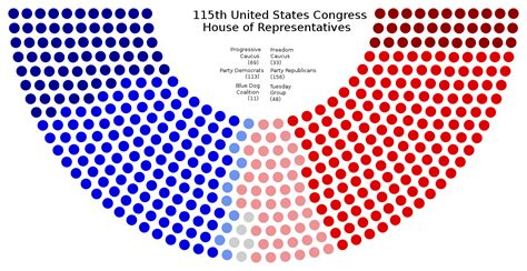 file united states house of representatives 2017 svg