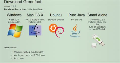 membuat game java dengan greenfoot membuat game dengan greenfoot part 1 malixjams