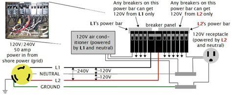 electric breaker box wiring diagram inverter wiring