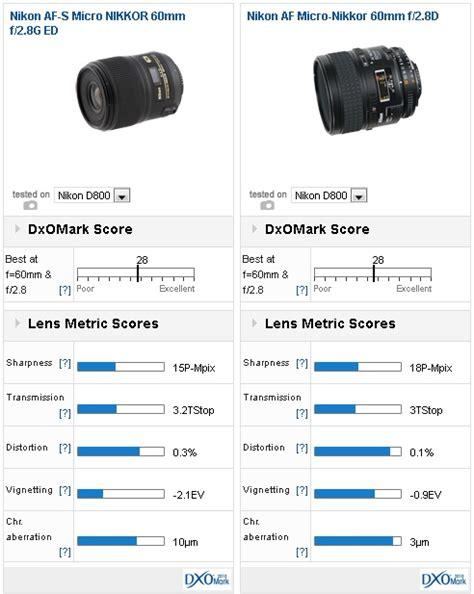 Nikon Af S 60mm F28g Ed Micro nikon af s micro nikkor 60mm f2 8g ed vs nikon af micro nikkor 60mm f 2 8d both mounted on nikon
