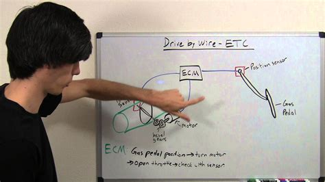 electronic throttle control 1999 ford f250 security system drive by wire electronic throttle control explained youtube
