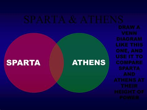venn diagram of athens and sparta 29 spartans and athenians venn diagram 5 best
