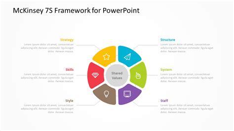 Mckinsey 7s Framework For Powerpoint Pslides 7s Mckinsey Ppt