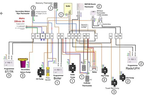thermal store diagram thermal stores dual set point thermostats for managing