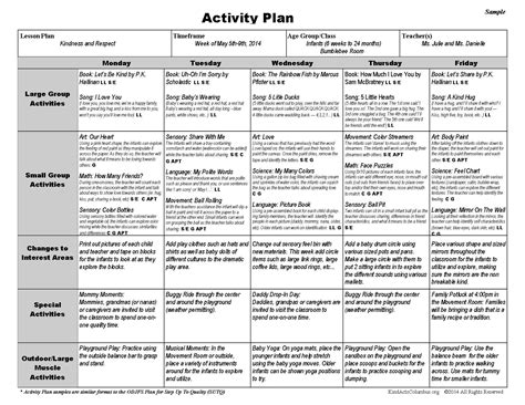 lesson plan template national curriculum toddler curriculum lesson plans yahoo image search