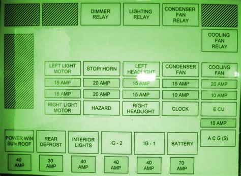 92 prelude fuse dash radio wiring diagrams wiring