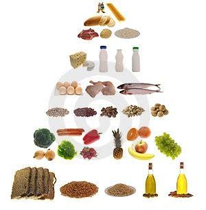 Diet Yang Baik Untuk Menurunkan Berat Badan daftar makanan yang bisa menurunkan berat badan madjongke