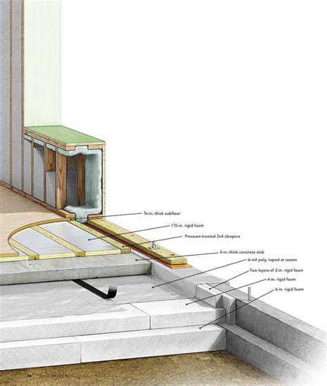 Home Plans With Master On Main Floor by The Passive House Build Part Three Superinsulated Slab