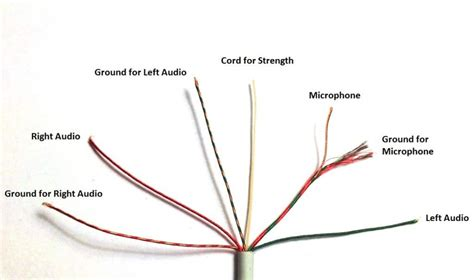 ipod earbuds wiring diagram wiring diagram gw micro