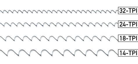 Tpi Chanoel C 3398 hacksaw blade guide diy house help