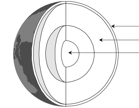 structure of the earth diagram to label thunderbolt