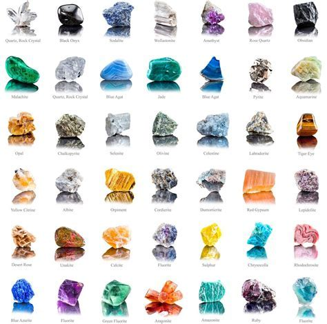 Types Of Gemstones And Their Meanings   www.pixshark.com