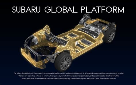 subaru global platform to hit the market with the 2017