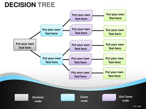 Decision Tree Powerpoint Presentation Templates Decision Tree Template Powerpoint