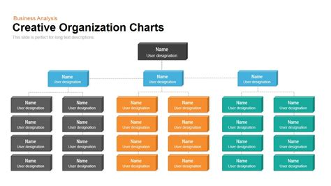 template for org chart creative organization chart powerpoint keynote template