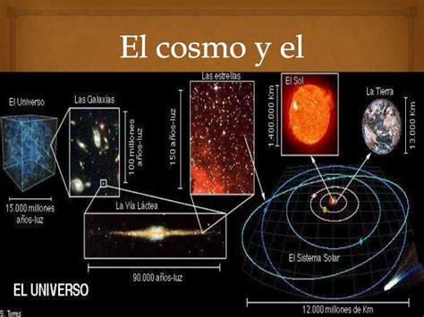 imagenes del universo faciles el cosmo y el universo