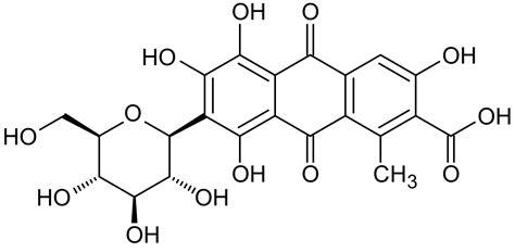 acid diagram carminic acid