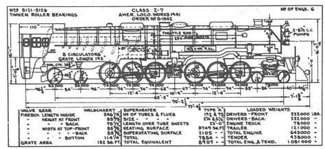 locomotive steam engine diagram steam locomotive diagrams thumbnails