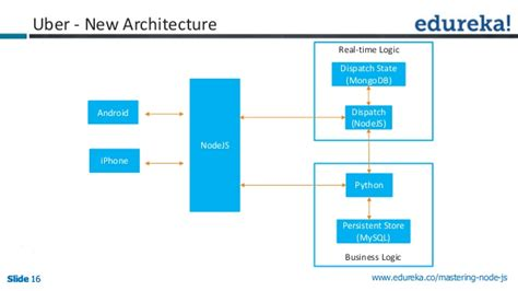 date format mysql nodejs communication in node js