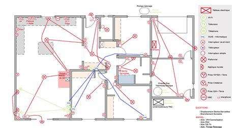 schema pattern d l 233 lectricit 233 dans l habitation