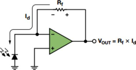 photodiode op optimizing precision photodiode sensor circuit design analog devices