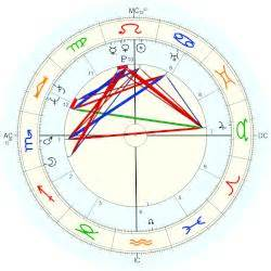 laura harrier birth chart laura zapata horoscope for birth date 31 july 1952 born