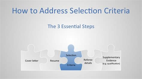 How To Address Key Selection Criteria In A Cover Letter by Free Selection Criteria Exles