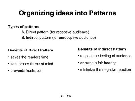 indirect pattern of organization be used for a business report introduction to messages and the writing process